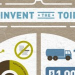Reinvent the Toilet | Bill & Melinda Gates Foundation