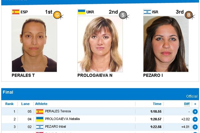 Inbal Pezaro won the bronze medal in the 100-meter freestyle S5 event in London.