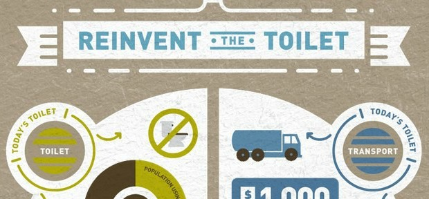 Reinvent the toilet