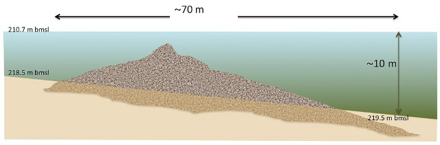 This drawing shows how the mound sits in the Sea of Galilee.