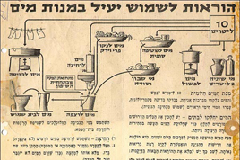 Jerusalem_Siege_1948_268x178