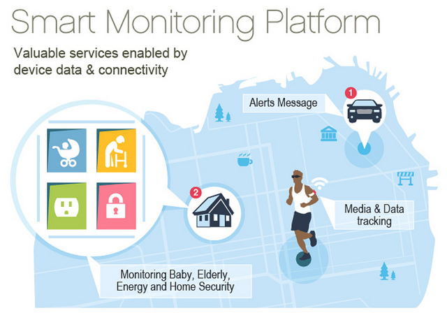 Evoz is evolving into a smart platform for monitoring your life.