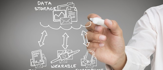 Inside much of wearable technology will be Israeli ingenuity. Photo by www.shutterstock.com