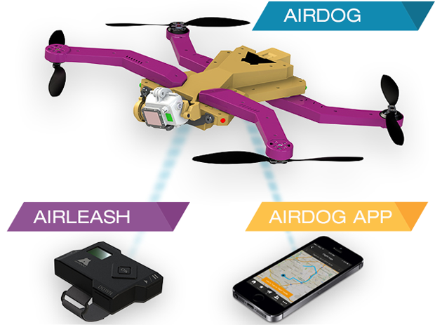 AirDog (Kickstarter)