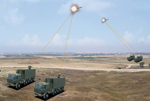 This is how an Iron Beam anti-missile battery might look. Photo illustration courtesy of AIN Online.