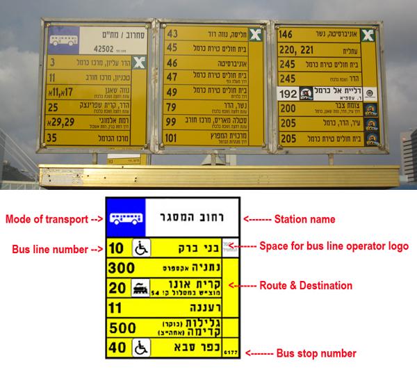 bus-stop-signage-explained-1