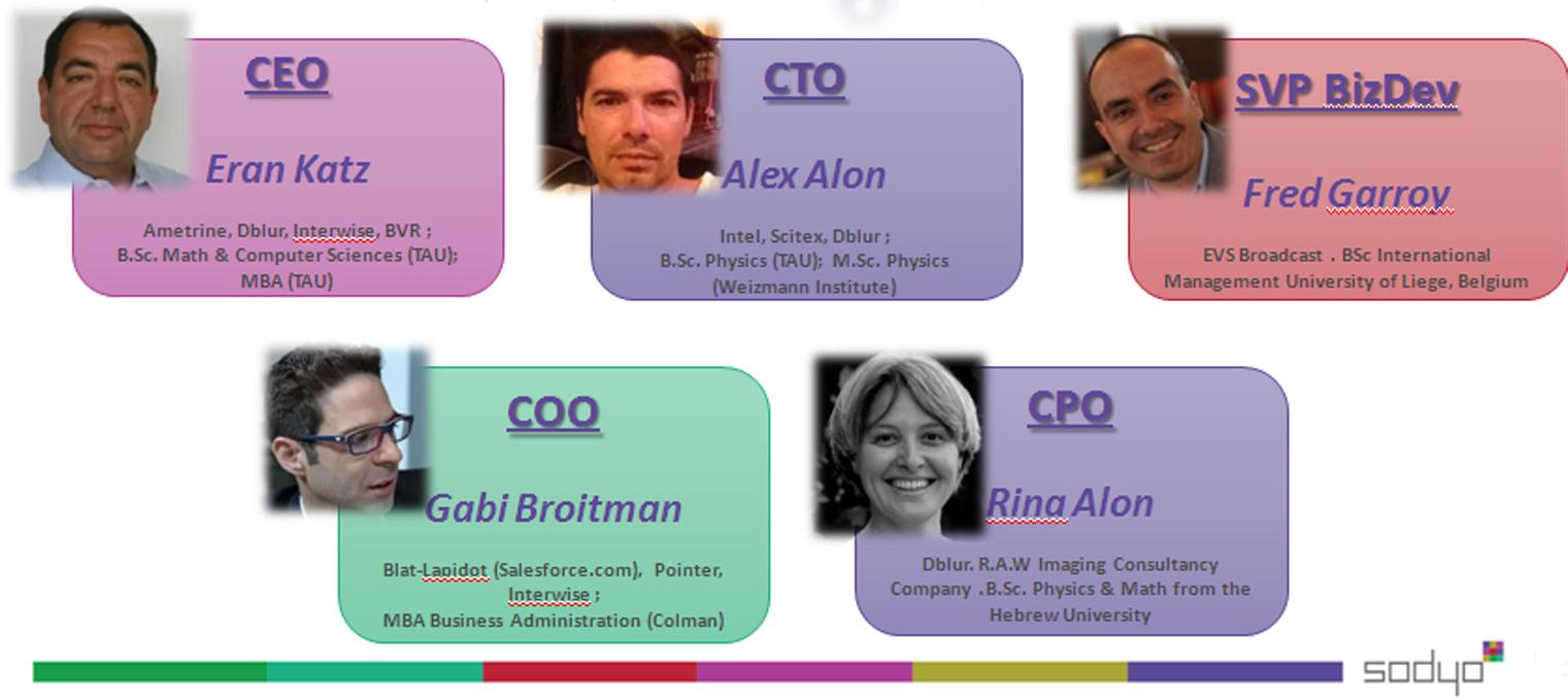The Sodyo team. Photo: courtesy