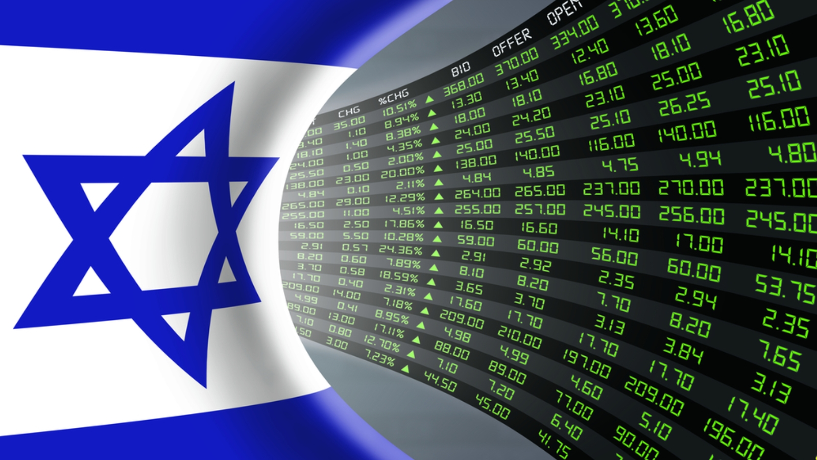 $823m flowed into Israeli life sciences in the past year