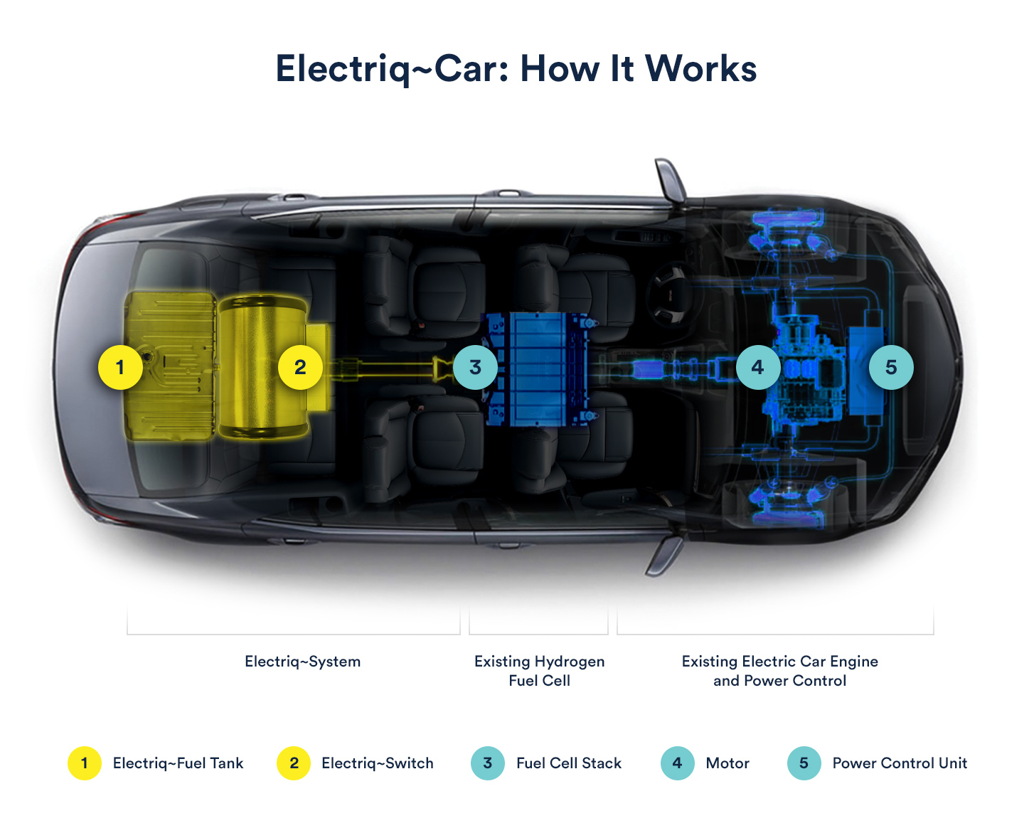 Cars could be powered by water with new Israeli technology