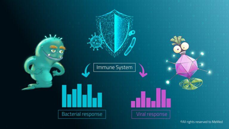 Медицина и здравоохранение:  Это вирус или бактерия? Израильское решение получило награду в 2,5 миллиона евро