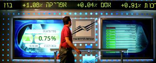 Sentigo stock prices sentiment technology